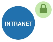 Enlace a intranet